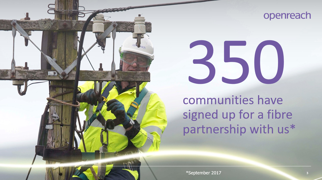 Why Openreach image